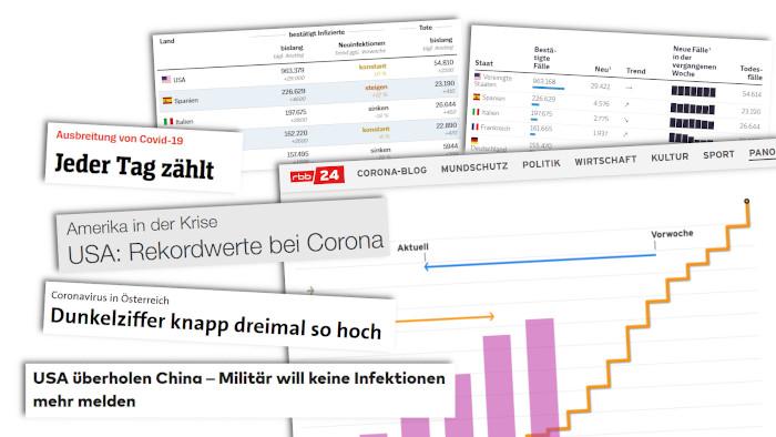 Daten und Zahlen und Überschriften zur Corona-Pandemie