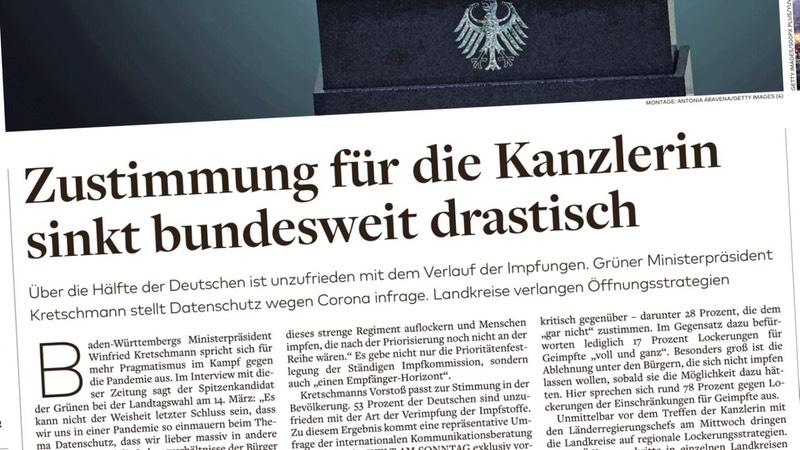 Zustimmung für die Kanzlerin sinkt bundesweit dramatisch