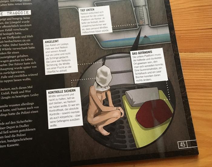Gezeichnete Skizze eines Abflussrohrs, in dem ein Mensch sitzt, nackt und mit Tuch über dem Kopf.