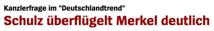 """Überschrift """"Spiegel Online"""": """"Schulz überflügelt Merkel deutlich"""""""