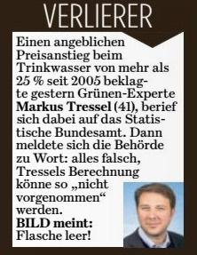 Einen angeblichen Preisanstieg beim Trinkwasser von mehr als 25 % seit 2005 beklagte gestern Grünen-Experte Markus Tressel (41), berief sich dabei auf das Statistische Bundesamt. Dann meldete sich die Behörde zu Wort: alles falsch, Tressels Berechnung könne so
